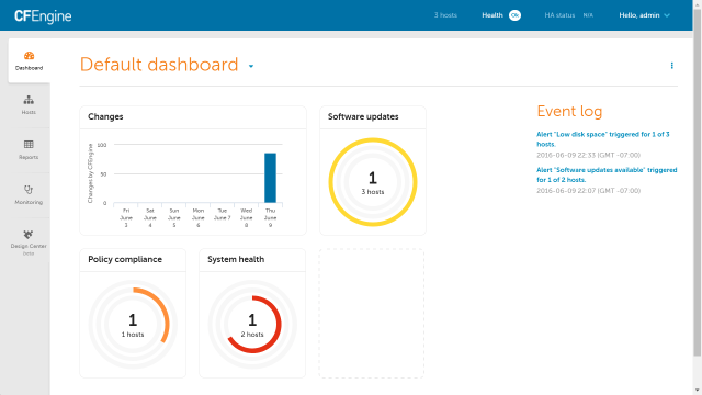 CFEngine Dashboard