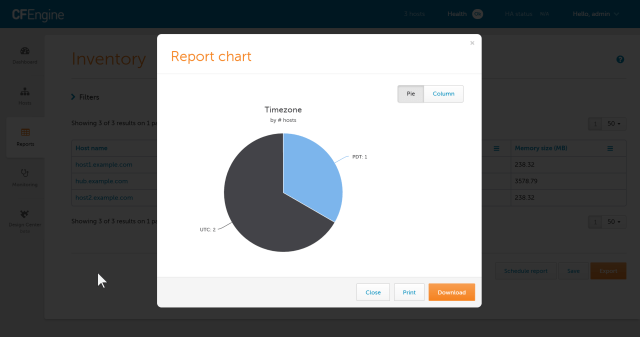 CFEngine Enterprise Inventory Pie Chart